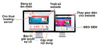 Thiết kế website du lịch malaysia